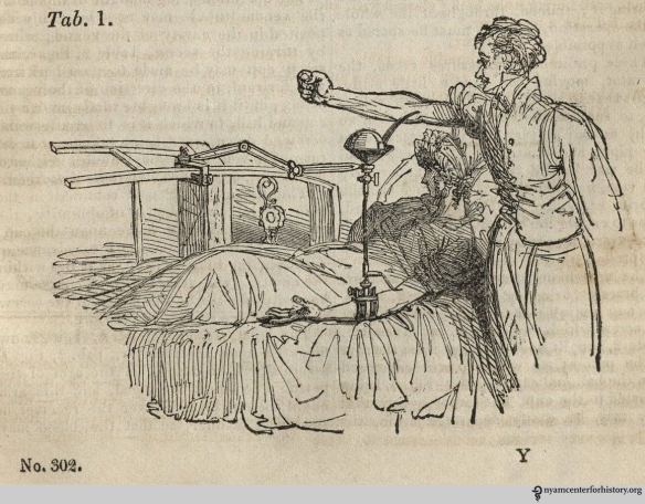 "Figure from Dr. Blundell's article in the June 13 ,1829 issue of The Lancet, ""Observations on Transfusion of Blood."""