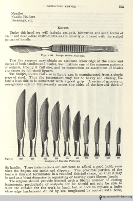 Scalpels. From Charles Truax's The Mechanics of Surgery, ed. James M. Edmonson (1899; reprint ed., San Francisco: Norman Publishing, 1988). Click to enlarge.