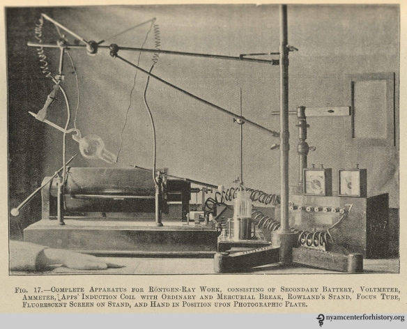 An 1897 set-up for taking an X-ray of the hand. David Walsh, The Röntgen Rays in Medical Work (reprint ed.: New York: William Wood and Company, 1898), opposite page 36.