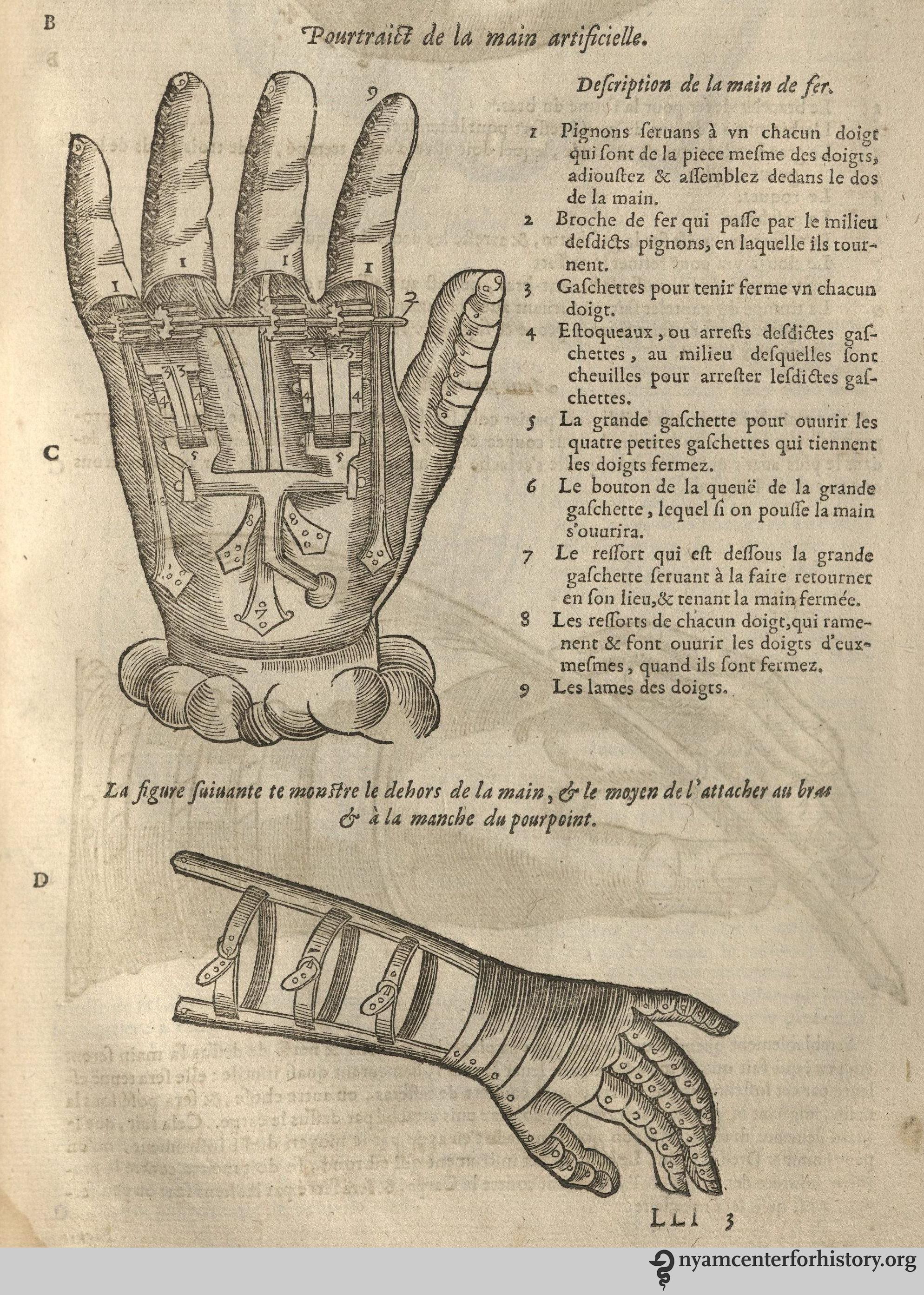 The Timeline History of Massage