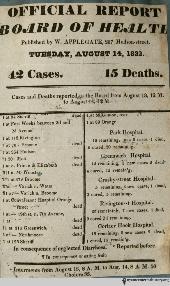 [Scrapbook of Clippings]. Official Reports of the Board of Health during the Cholera, in the City of New York, in the year 1832.