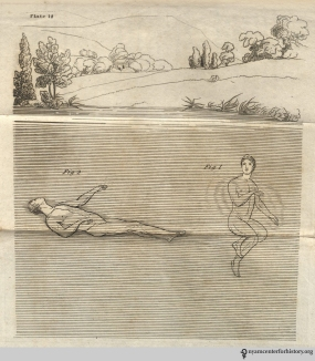 "Plate 12, The Art of Swimming: Playful swimming. ""To spin with ease, the person should be somewhat buoyant; the breast must be well inflated, and the attitude may be that of sitting with the feet crossed [fig 1]….The stream is the most favourable position for rolling, as it very much assists the turn. To achieve this, the person must lay himself straight across the current; he must inflate his breast, and hold his head very backward; his legs may either lie together, or be crossed; he must exercise his hands in the same manner as in spinning [fig 2]."""