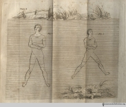 """Plate 8, The Art of Swimming: Treading water. """"Having…chosen a place where the water will reach up to the neck, the arms should be folded across, below the breast [figs. 1 and 2], and the legs must be exercised as in front swimming, with a difference only in time and space."""""""