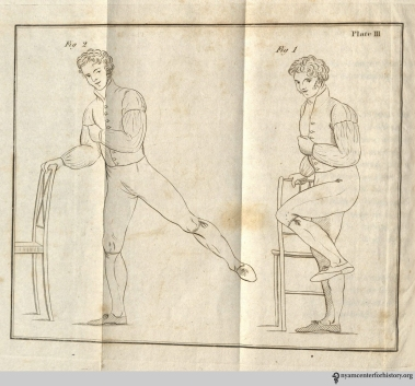 "Action of the legs. ""The first part of the action of the legs, is to draw them in as high as possible; when a turn of the ancle must be made, so as to cause the soles of the feet to incline outward, the knees at the same time inclining inward [fig 1]; the feet must now be struck out as widely from each other as can be done, to the extent of the legs [fig 2]."""