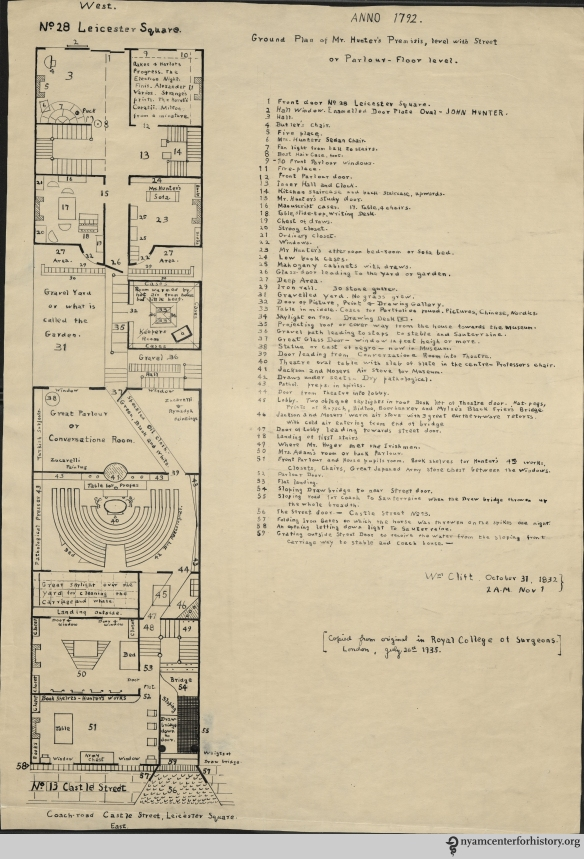 """Ground Plan of Mr. Hunter's Premisis, level with Street or Parlour-Floor level."" Copied from original in Royal College of Surgeons.  Click to enlarge."