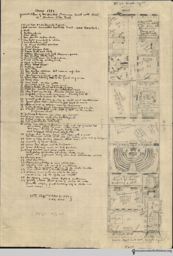 "Pencil copy of William Clift's drawing of the ""Ground plan of Mr. Hunter's Premises level with Street, or Parlour-Floor level."""