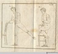 A dapper gentleman learning the leg movements needed in swimming. Plate III from J. Frost, The Art of Swimming, 1818. Read more.
