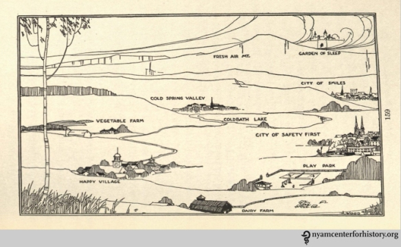 A map of thr Land of Health. From Hallock and Winslow, The Land of Health. NY: Charles E. Merrill. 1922.