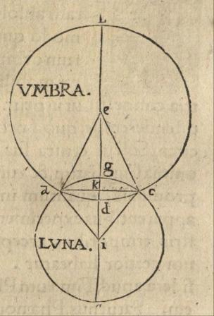 """Book Four: Lunar motion. """"It is principally through the moon, which takes part in the day and the night, that the positions of any stars whatever are found and verified."""" Explanation of solar eclipse."""