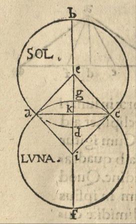 Book Four: Lunar motion. Explanation of solar eclipse.