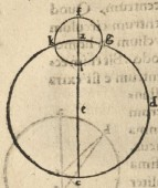 """Book Three: The equinoxes and solstices. """"The same result can be accomplished by an epicycle on a concentric."""""""