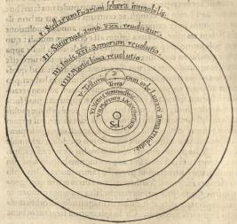 "Book One: Spherical and circular motion of the universe. Order of the Heavenly Spheres. ""Of all things visible, the highest is the heaven of the fixed stars."""