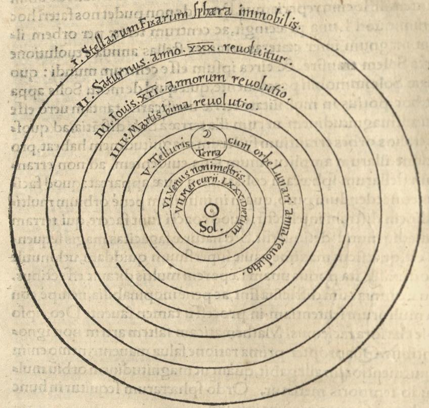 Copernicus_DeRevolutionibus_1566_OrderoftheHeavenlySpheres ...