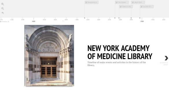 history of medicine | Books, Health and History