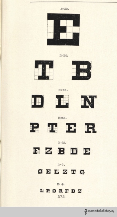 Snellen Chart_weiss & Sons Catalogue_1898_watermark