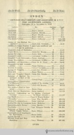 Index to MOTC training lectures and notes. Image: Charles Terry Butler papers, New York Academy of Medicine.