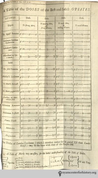 Jones_Mysteries of opium reveald_1700_plate1_watermark